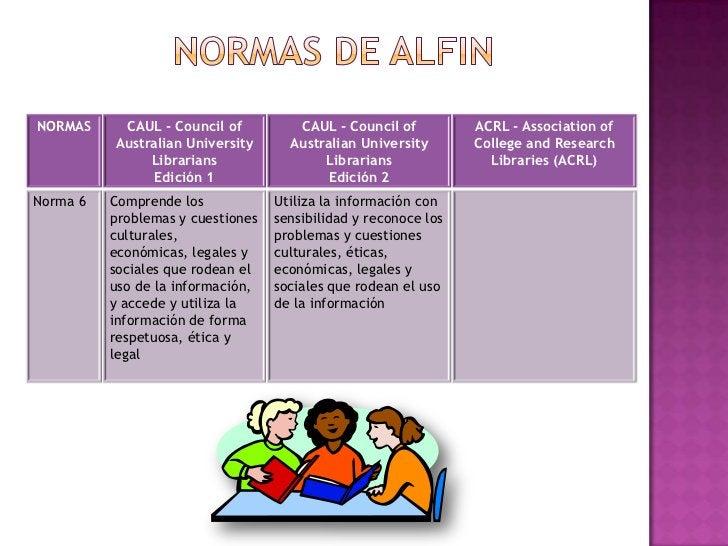 NORMAS     CAUL - Council of          CAUL - Council of          ACRL - Association of          Australian University     ...