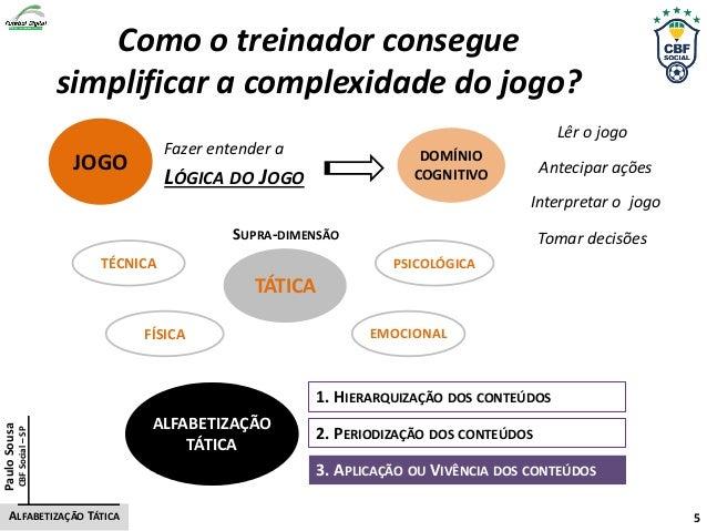 Como o treinador consegue simplificar a complexidade do jogo? 1. HIERARQUIZAÇÃO DOS CONTEÚDOS 2. PERIODIZAÇÃO DOS CONTEÚDO...