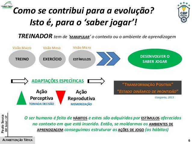 Como se contribui para a evolução? Isto é, para o 'saber jogar'! Ação Perceptiva TOMADA DECISÃO Ação Reprodutiva MEMORIZAÇ...