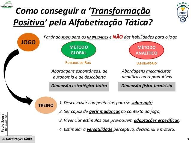 Como conseguir a 'Transformação Positiva' pela Alfabetização Tática? JOGO Partir do JOGO para as HABILIDADES e NÃO das hab...