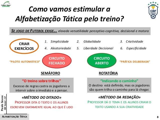 Como vamos estimular a Alfabetização Tática pelo treino? CRIAR EXERCÍCIOS 1. Simplicidade 2. Globalidade 3. Criatividade 4...