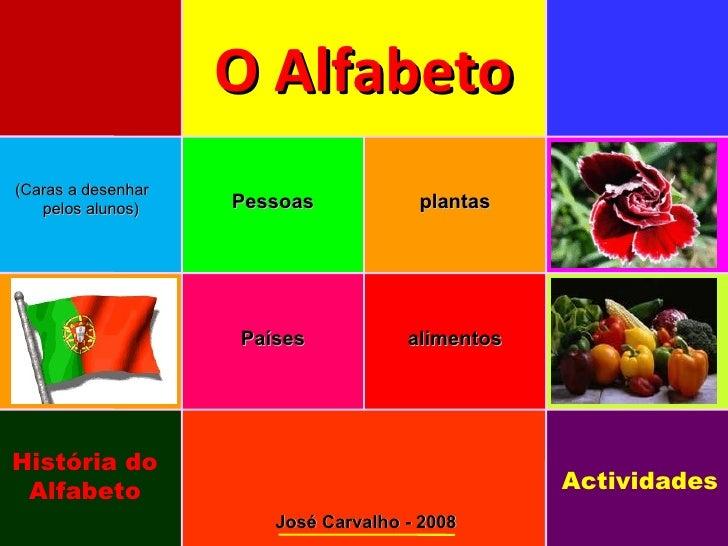 O Alfabeto (Caras a desenhar  pelos alunos) Pessoas plantas Países alimentos José Carvalho - 2008 História do Alfabeto Act...