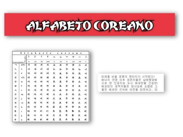 Diferencias entre alfabetos chino y coreano
