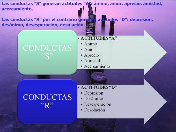 """Las conductas """"S"""" generan actitudes """"A"""": ánimo, amor, aprecio, amistad, acercamiento. Las conductas """"R"""" por el contrario g..."""
