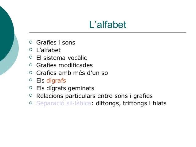 L'alfabet  Grafies i sons  L'alfabet  El sistema vocàlic  Grafies modificades  Grafies amb més d'un so  Els dígrafs ...