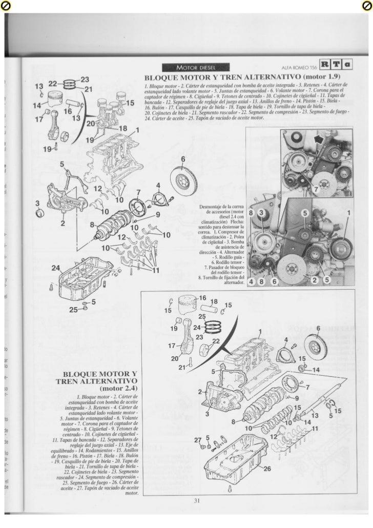 alfa romeo 156 manual de taller. Black Bedroom Furniture Sets. Home Design Ideas