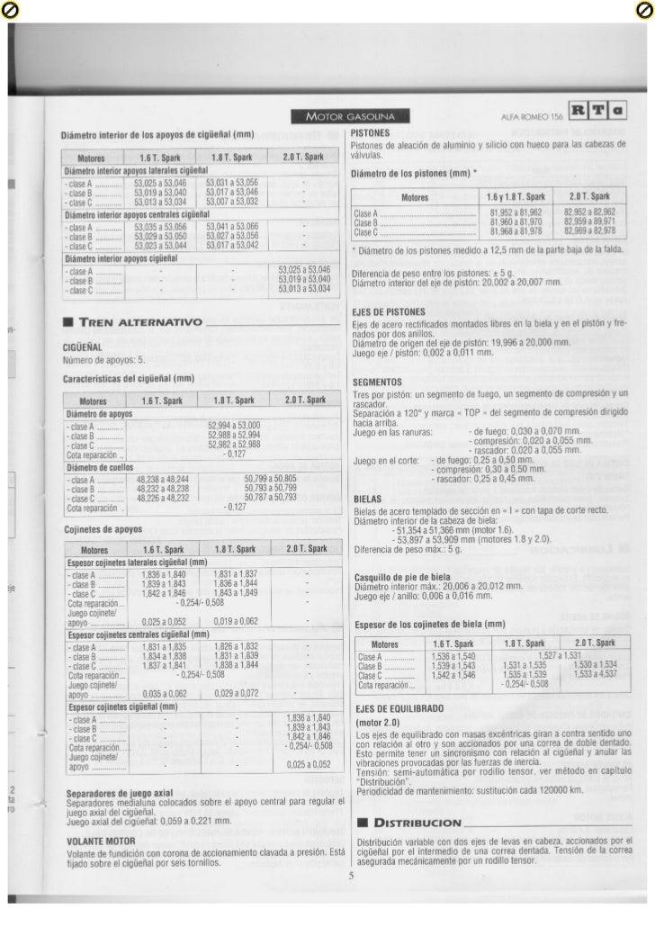 alfa romeo 156 manual de taller rh slideshare net