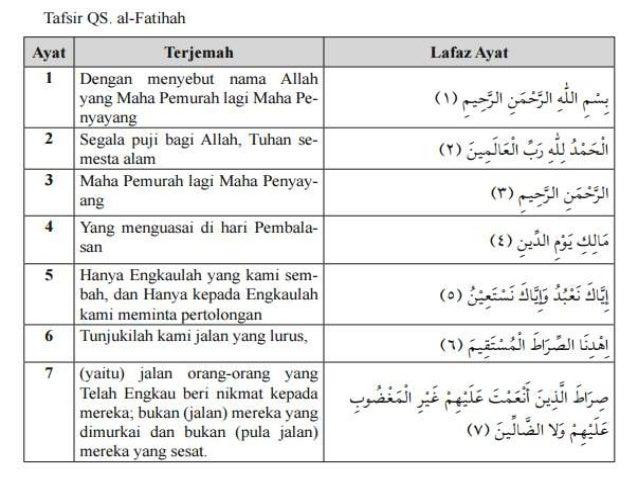 Qsal Fatihah Qs An Nas Qs Al Falaq Dan Qs Al Ikhlas