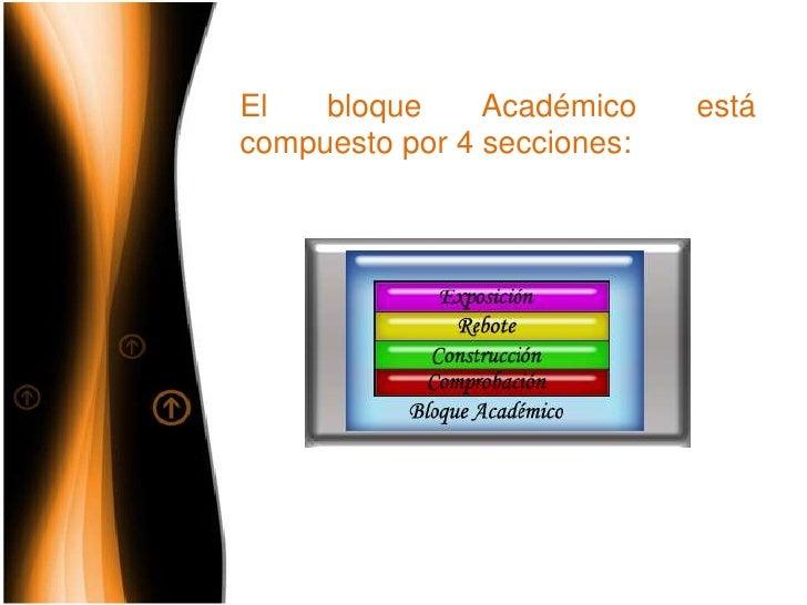 El uso adecuado de los recursos y actividades en este bloque, garantizan la calidad y comprensión del curso.</li></li></ul...