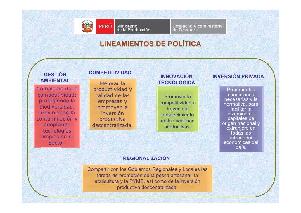 LINEAMIENTOS DE POLÍTICA      GESTIÓN         COMPETITIVIDAD                                                  INNOVACIÓN  ...
