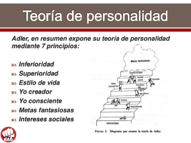 alfred adler individual psychology pdf