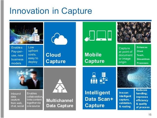 15 Intelligent Data Scan+ Capture Capture at point of document or image origin Enhances Client Touch, Streamlines Processe...