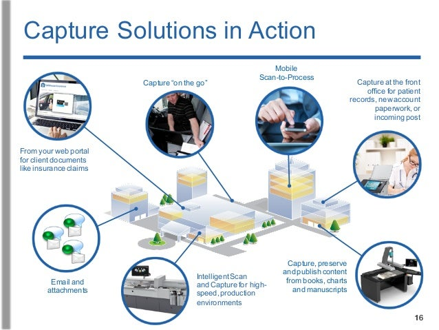 16 Capture Solutions in Action Mobile Scan-to-Process Capture,preserve and publish content from books, charts and manuscri...