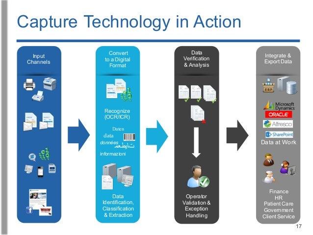 17 Capture Technology in Action Input Channels Convert to a Digital Format Recognize (OCR/ICR) تﺎﯾطﻌﻣ data Daten données...