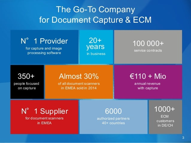 3 The Go-To Company for Document Capture & ECM 20+ years in business N°1 Provider for capture and image processing softwar...