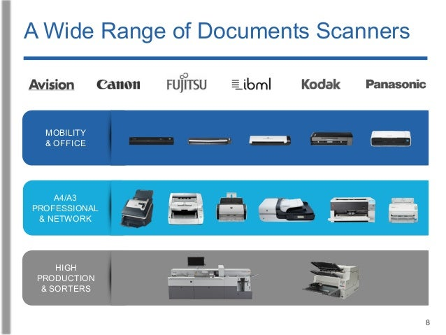 8 A Wide Range of Documents Scanners MOBILITY & OFFICE HIGH PRODUCTION & SORTERS A4/A3 PROFESSIONAL & NETWORK