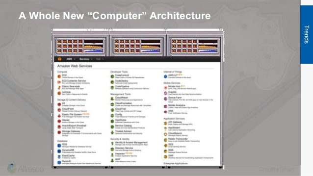 """A Whole New """"Computer"""" Architecture Trends"""