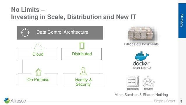No Limits – Investing in Scale, Distribution and New IT Strategy 3 Identity & Security Distributed On-Premise Cloud Data C...