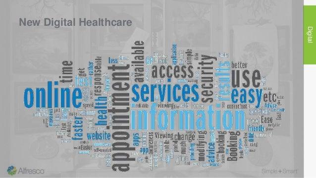 New Digital Healthcare Digital