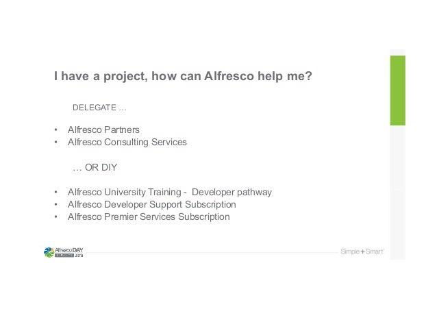 Alfresco Coding mit dem Alfresco SDK (auf Englisch) - Julien Bruinaud…
