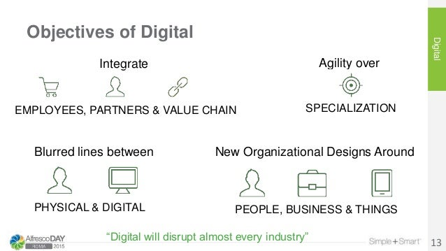 Objectives of Digital 13 Digital EMPLOYEES, PARTNERS & VALUE CHAIN Integrate PEOPLE, BUSINESS & THINGS New Organizational ...