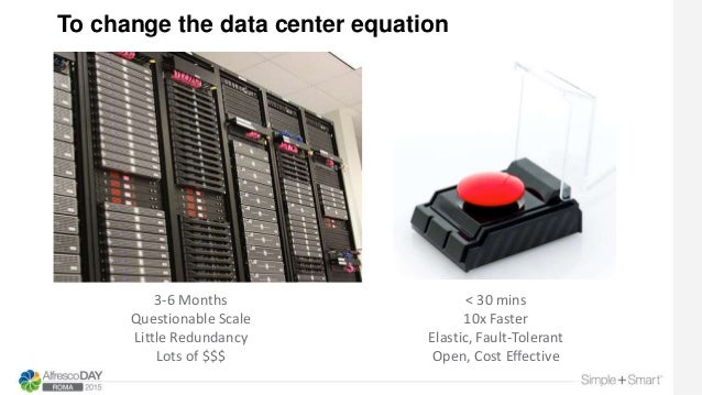 AWS To change the data center equation 3-6 Months Questionable Scale Little Redundancy Lots of $$$ < 30 mins 10x Faster El...