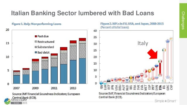 Italian Banking Sector lumbered with Bad Loans Challenges Italy
