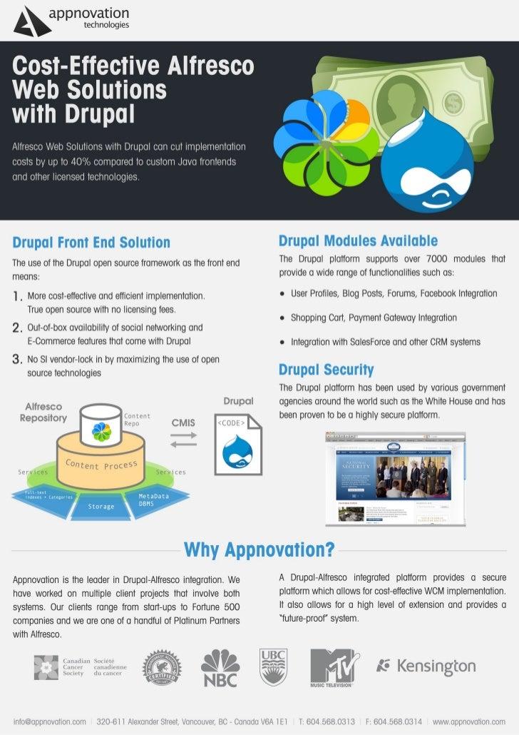 Alfresco drupal web solution