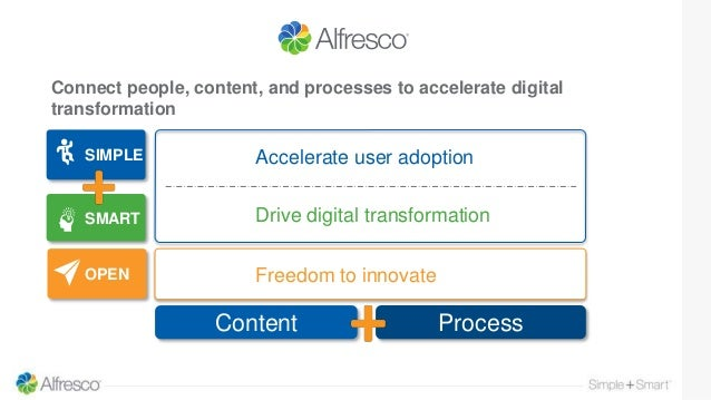 Accelerate user adoptionSIMPLE SMART OPEN Drive digital transformation Connect people, content, and processes to accelerat...