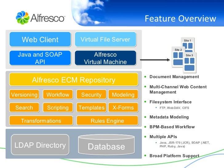 alfresco 3 web services ebook free