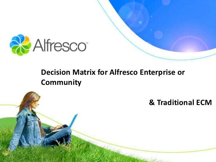 DecisionMatrix for AlfrescoEnterpriseorCommunity<br />& Traditional ECM<br />