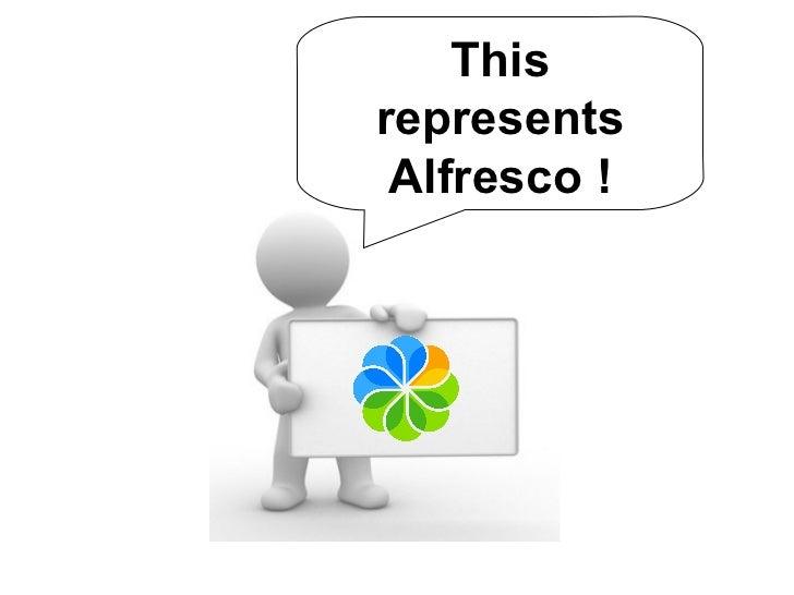 Alfresco in few points - Search Tutorial Slide 2