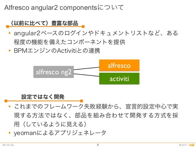 - - $ npm install -g yo $ npm install -g generator-ng2-alfresco-app