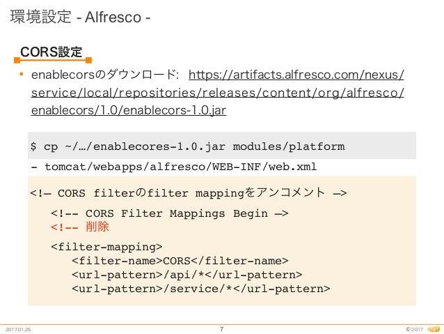 $ yo ng2-alfresco-app … cd <application name> $ npm install $ npm start