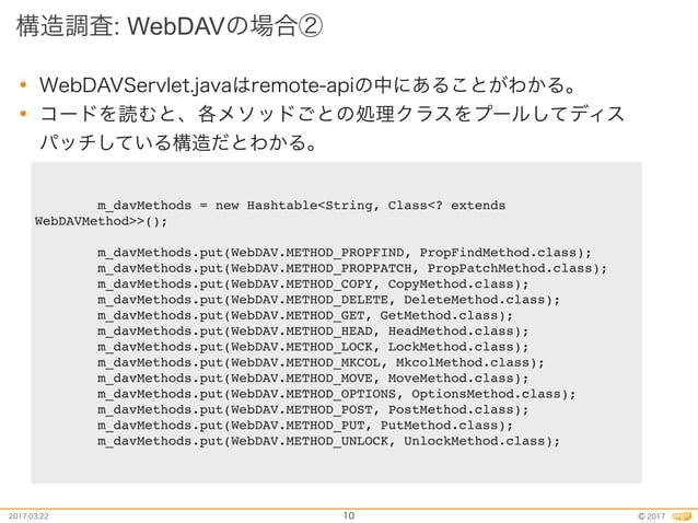 "Bean <bean id=""webdav.initParams"" class=""org.alfresco.repo.webdav.WebDAVServlet$WebDAVInitParameters""> <property name=""ena..."