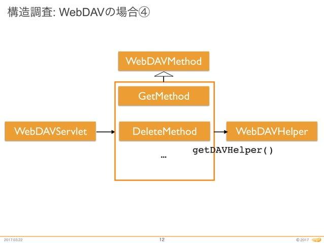 "public FileInfo getNodeForPath(NodeRef rootNodeRef, String path) throws FileNotFoundException { … if ( path.startsWith(""/""..."