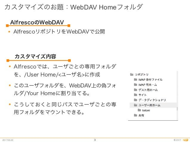 Alfresco WebScript Alfresco Solr