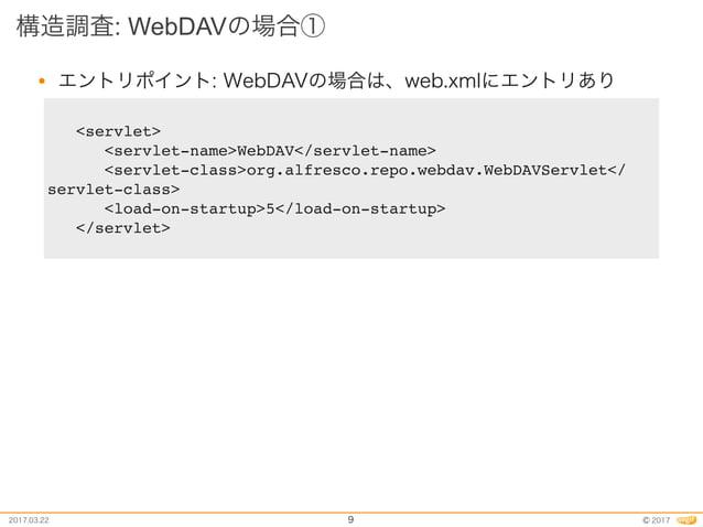 : WebDAV WebDAVServlet GetMethod DeleteMethod … WebDAVMethod WebDAVHelper getDAVHelper()