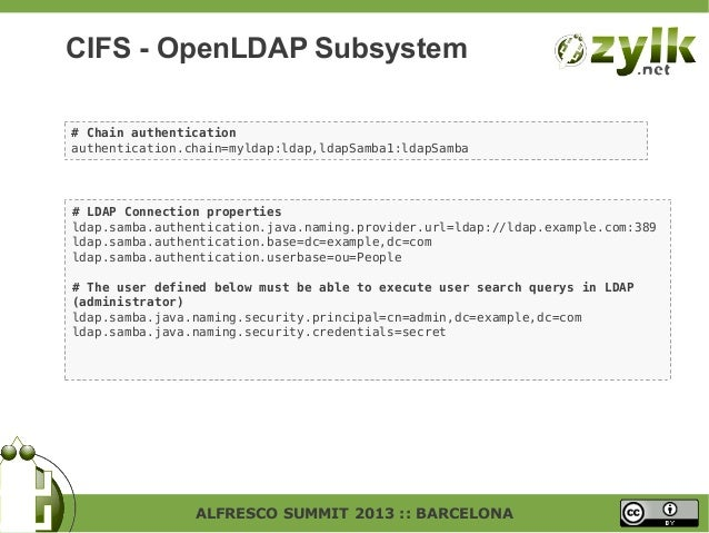 Java Ldap Connection Example