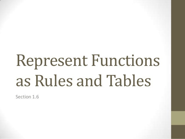Represent Functions as Rules and Tables Section 1.6