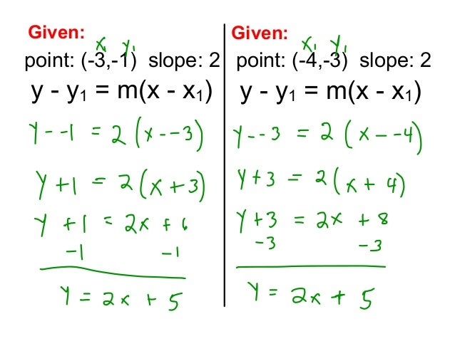 Alg1 7.8 Point-Slope Form