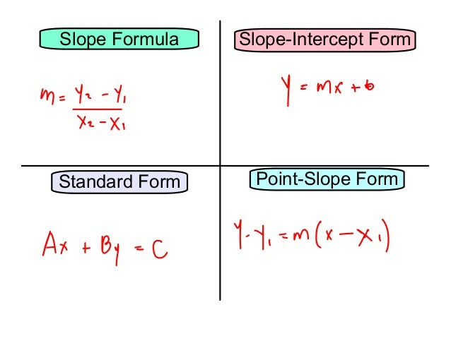 Alg1 7 8 Point Slope Form And it's a 2a under there, not just a plain 2. alg1 7 8 point slope form
