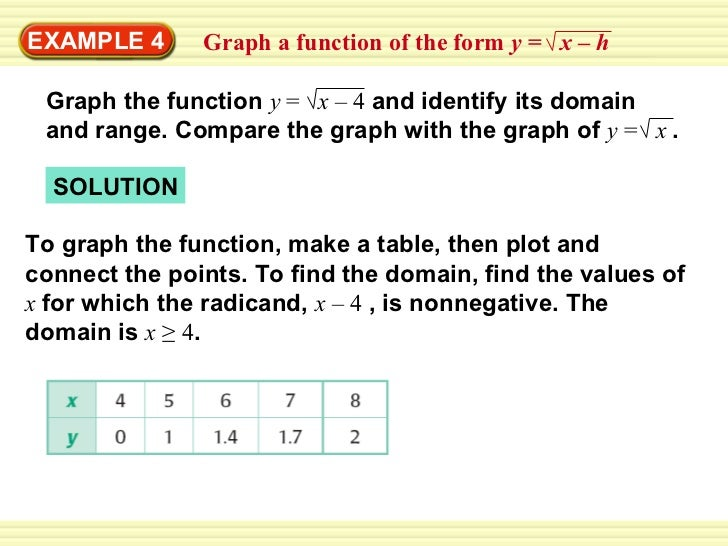 EXAMPLE 4 SOLUTION Graph the function  y  =  x  – 4  and identify its domain and range. Compare the graph with the graph o...