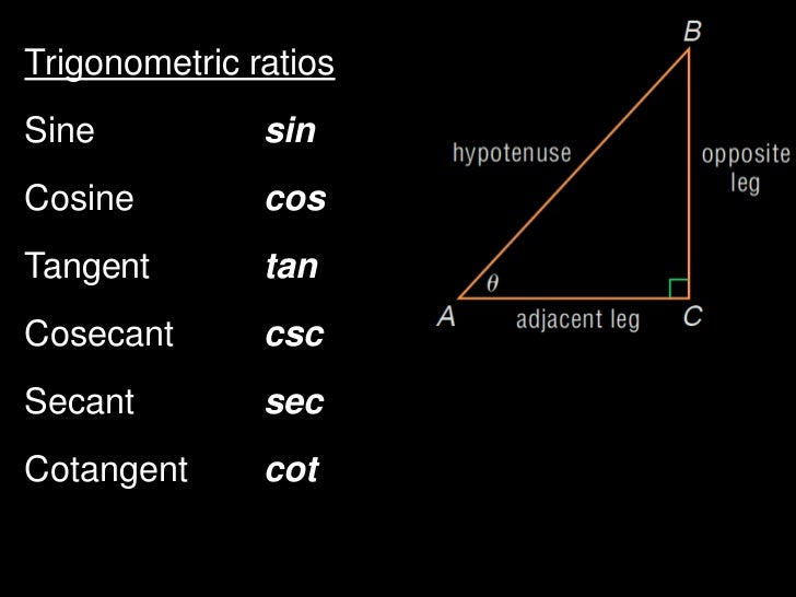 Trigonometric ratios<br />Sine   sin<br />Cosine   cos<br />Tangent   tan<br />Cosecant   csc<br />Secant    sec<...