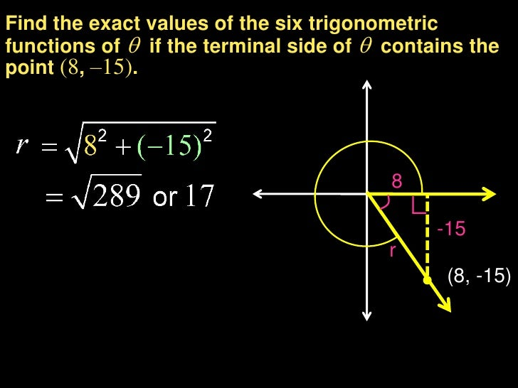 Find the exact values of the six trigonometricfunctions of  if the terminal side of  contains thepoint (8, –15).        ...