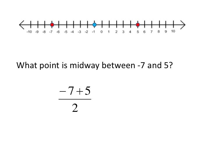 What point is midway between -7 and 5?            7 5        2                             1             2        2