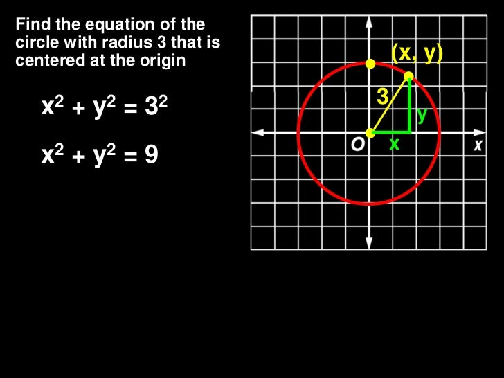 Find the equation of thecircle with radius 3 that iscentered at the origin             (x, y)   x2   +   y2   =   32      ...