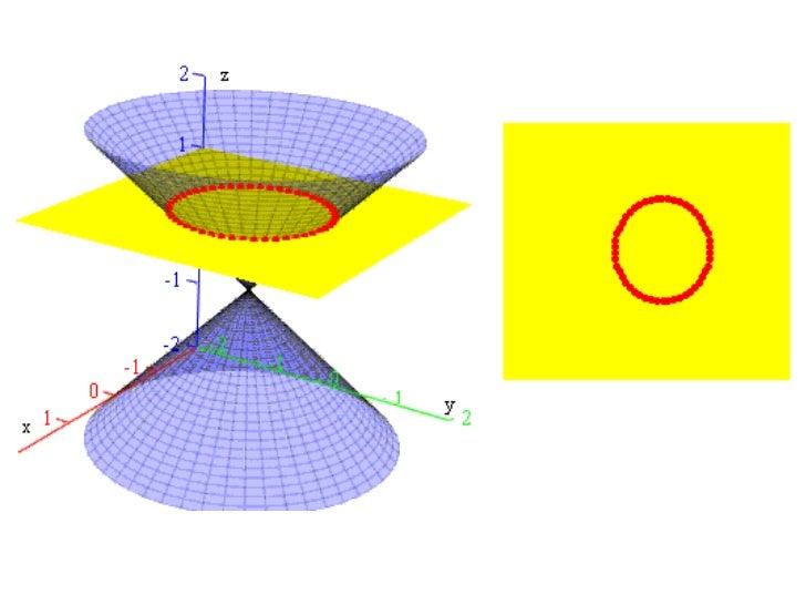 (y – 4)2 = 8(x – 1)8(x – 1) = (y – 4)28x – 8 = (y – 4)28x = (y – 4)2 + 8x = (y – 4)2 + 1 Parabola Opens right             ...