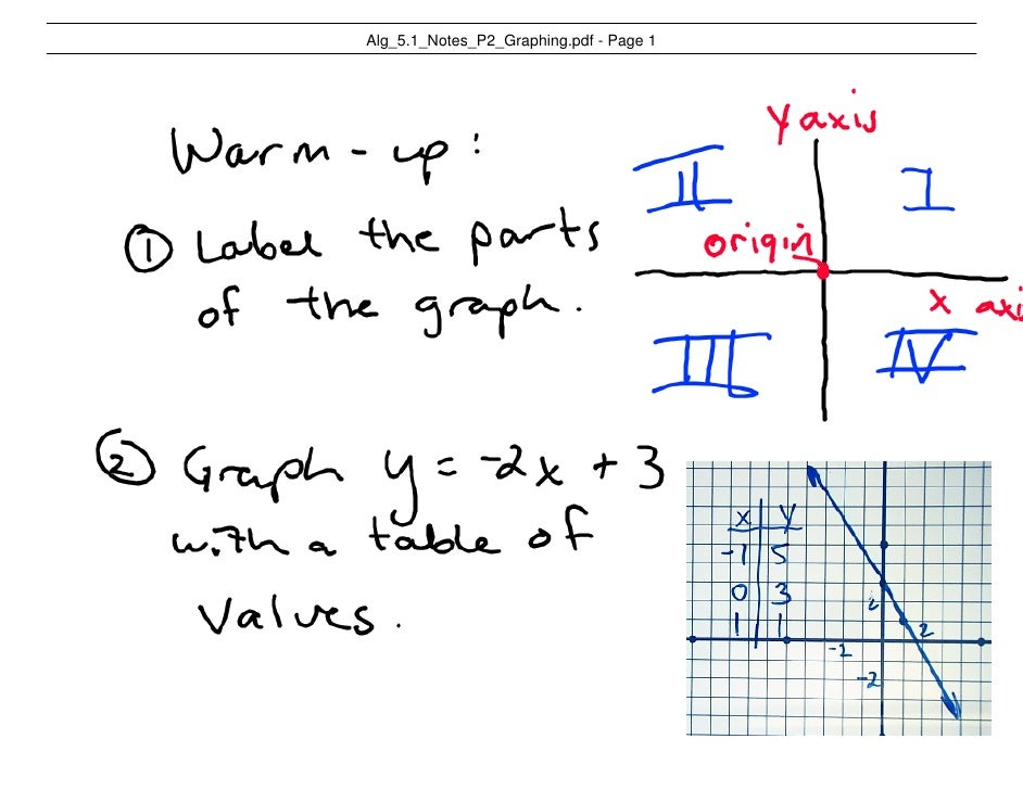 Alg_5.1_Notes_P2_Graphing.pdf - Page 1