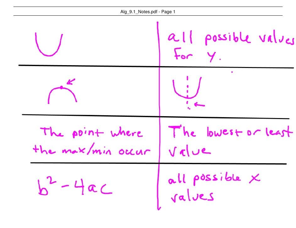 Alg_9.1_Notes.pdf - Page 1